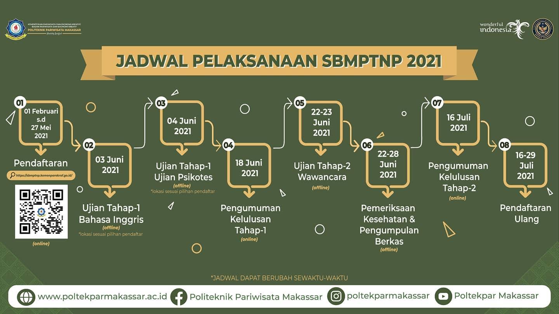 Jadwal Pelaksanaan Seleksi Bersama Masuk Perguruan Tinggi Negeri Pariwisata (SBMPTNP) 2021